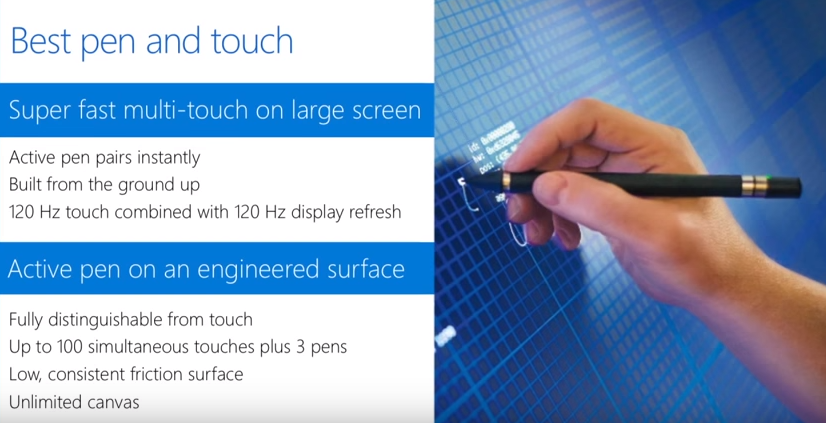 Microsoft Surface HUB - touch bullets